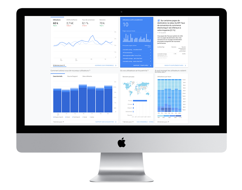 Campagne SEO - Google Analytics